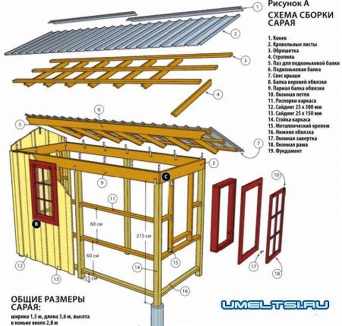 Односкатный сарай для дачи своими руками: чертежи и пошаговая инструкция