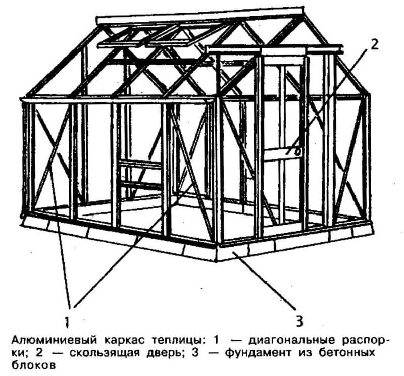 Теплица своими руками — пошаговая инструкция строительства теплицы от а до я