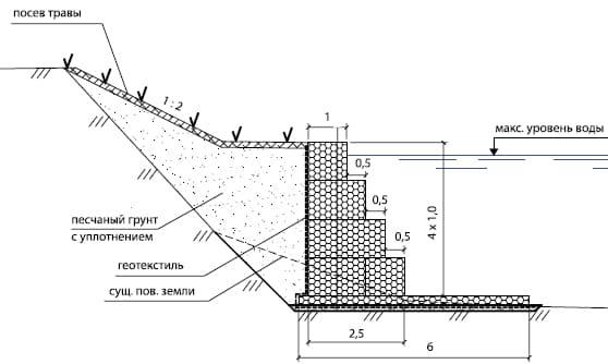 Делаем габионы из сетки своими руками — пошаговая инструкция