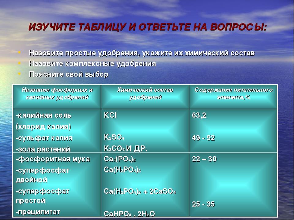 Полный обзор фосфорно-калийных удобрений