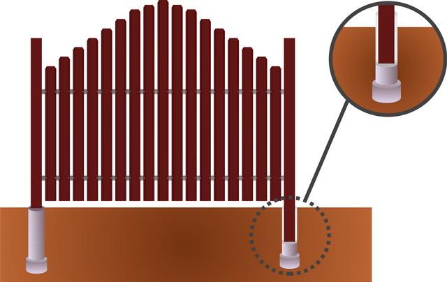 Металлический забор для дачи – обзор вариантов для загородного участка