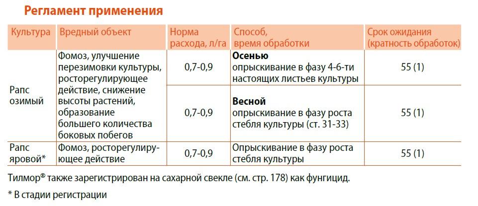 Инструкция по применению фунгицида купроксат