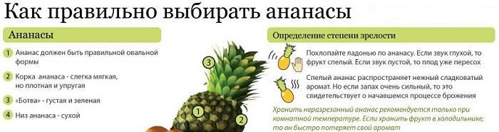 Как выбрать спелый ананас: 5 простых советов