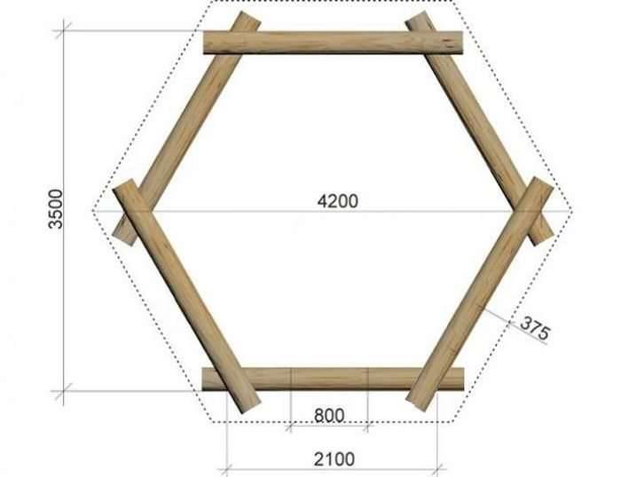 Проекты беседок размером 3х4 для дачи