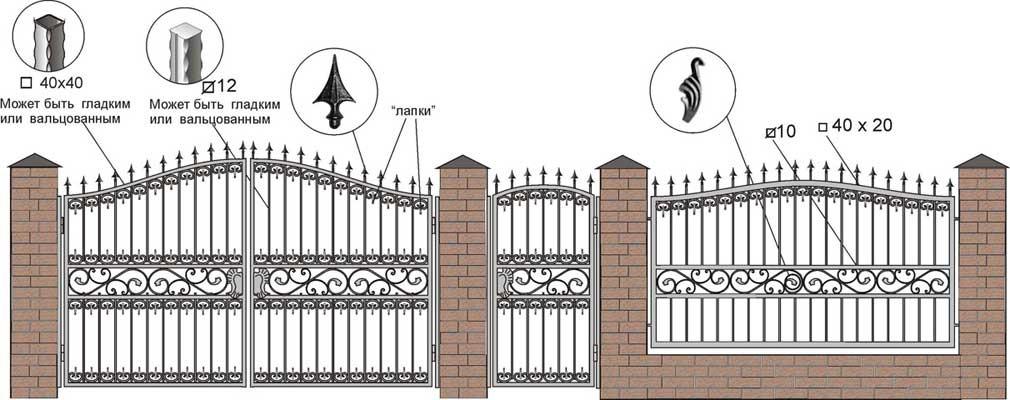 Декоративный забор: 115 фото красивых вариантов применения различных типов заборов