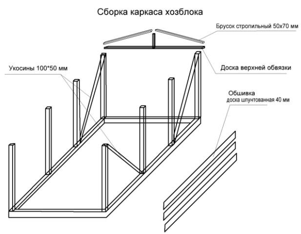 Строим хозблок с туалетом и душем на даче своими руками