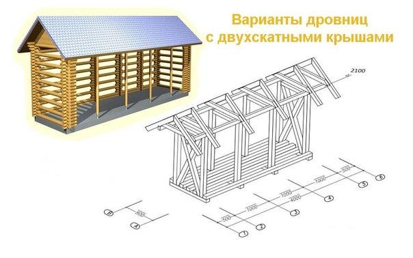 ➤ сарай своими руками: каркасный, деревянный, пошагово, фото и видео | мы строители ✔1