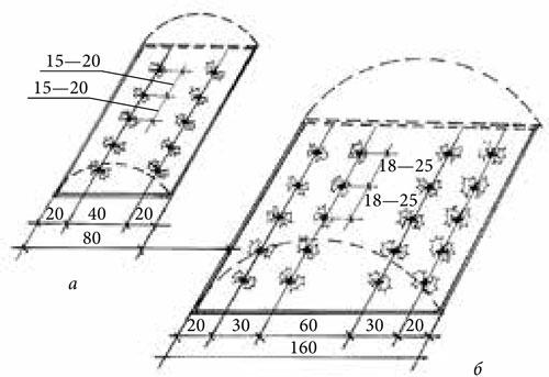 Посадка клубники на черное агроволокно (укрывной материал, спанбонд)
