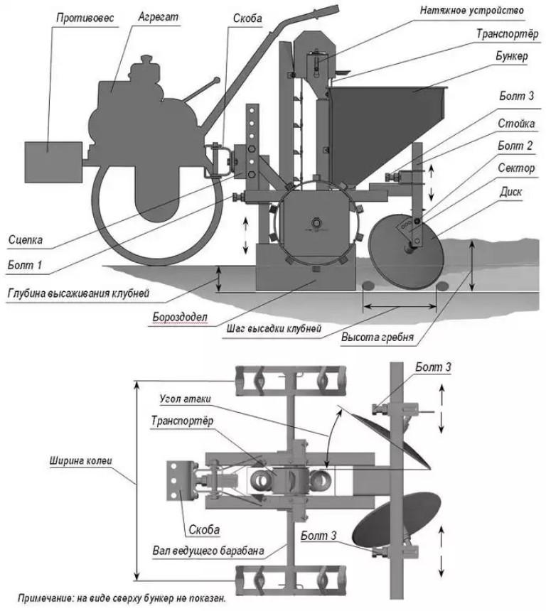Картофелесажалка: виды, настройка, особенности подключения, уход и содержание агрегата (75 фото)