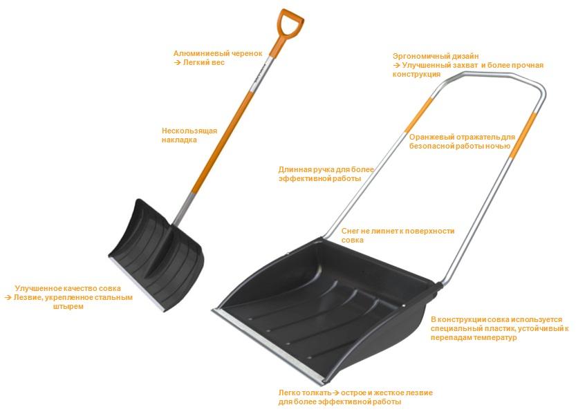 Лопата для уборки снега: как выбрать, на что обратить внимание