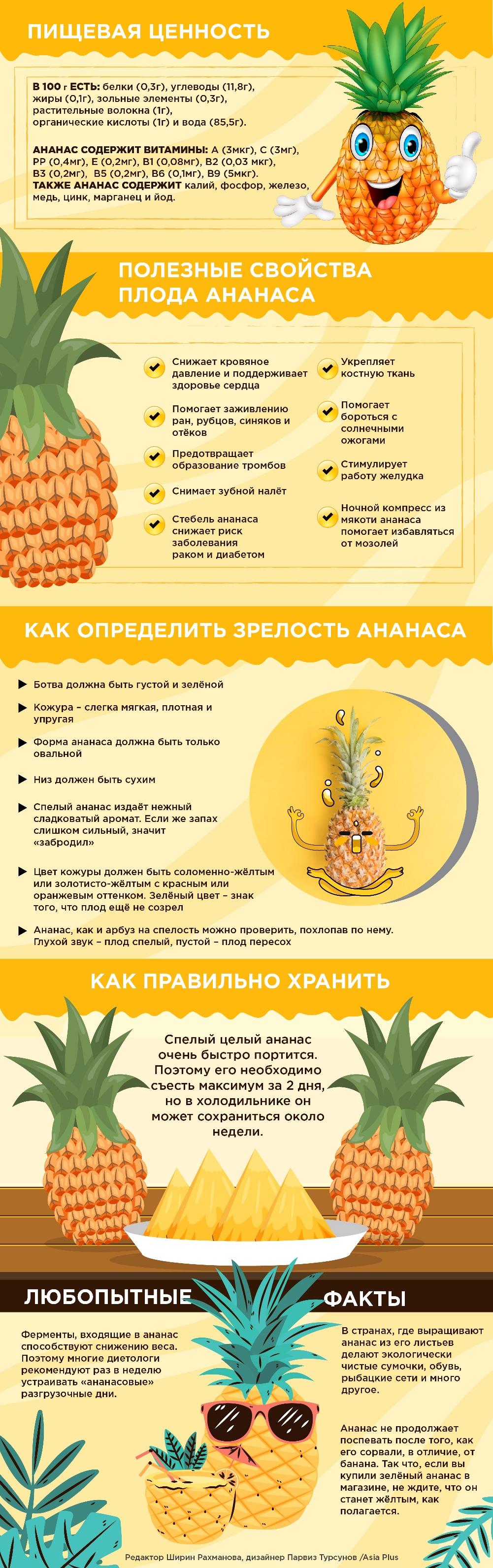 Ананас: где и как растет фрукт, как чистить и резать, польза и вред, как правильно есть и ананас для похудения