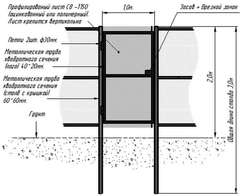 Ворота и калитки из профнастила: установка и фото