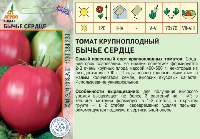 Характеристика сорта томата грушовка и разновидности гибрида