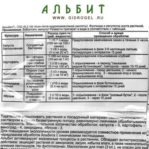Альбит: инструкция по применению, отзывы, как разводить препарат, состав