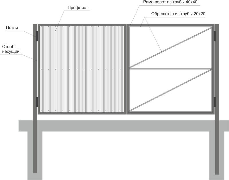 Забор из поликарбоната своими руками - инструкция по строительству!
