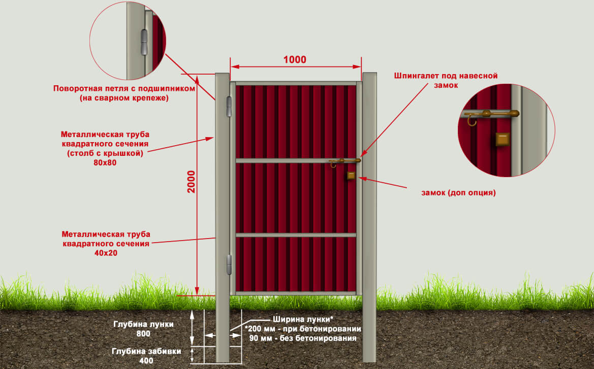 Установка ворот из профнастила с калиткой