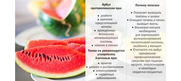 Польза арбуза - медицинский портал eurolab