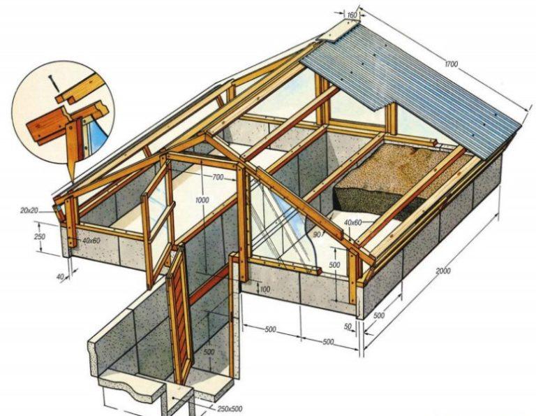 Теплица-термос: 5 шагов к правильному обустройству крыши