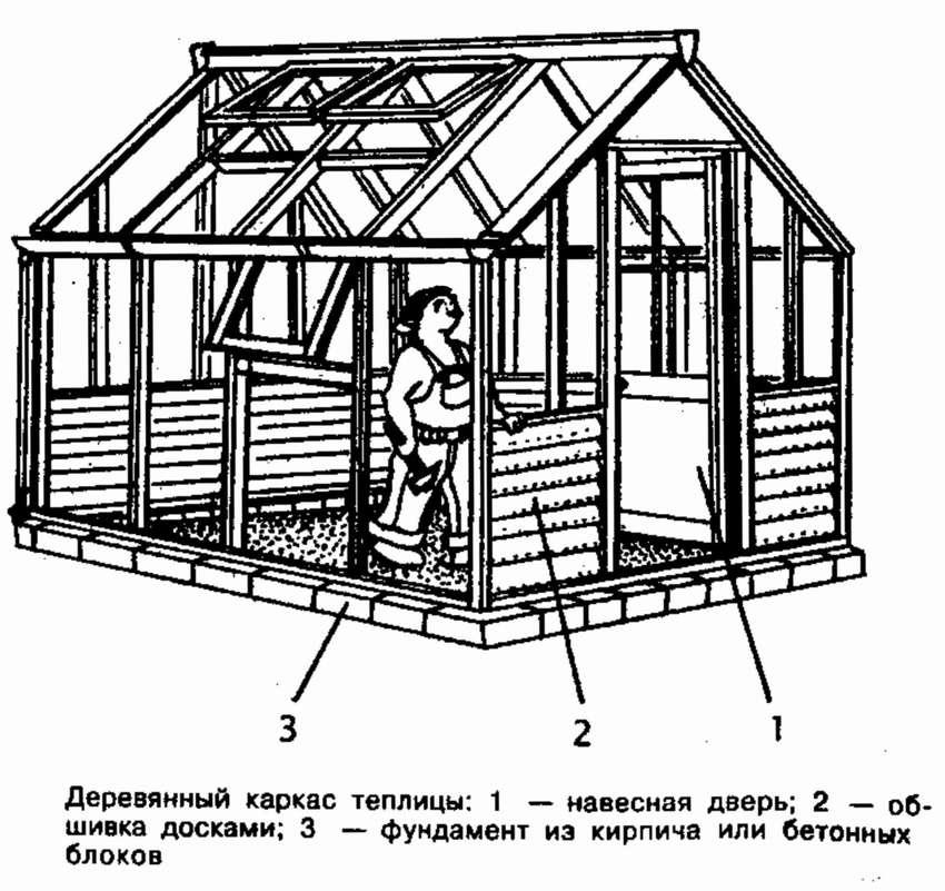 Как сделать теплицу из поликарбоната своими руками — чертежи, расчеты и фото