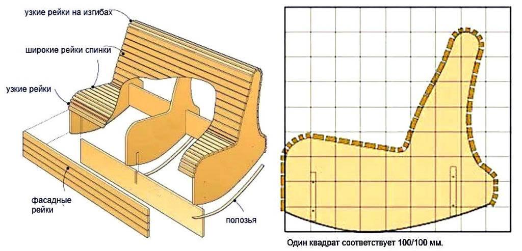 Кресло-качалка своими руками: изготавливаем по инструкции самостоятельно