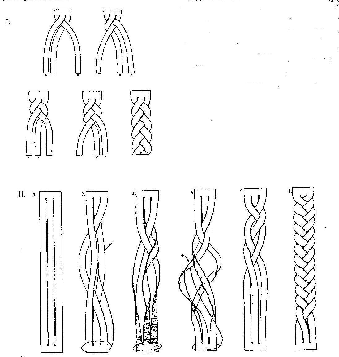 Как вязать косы спицами – варианты вязания простых и сложных узоров. пошаговое описание и советы начинающим (90 фото)