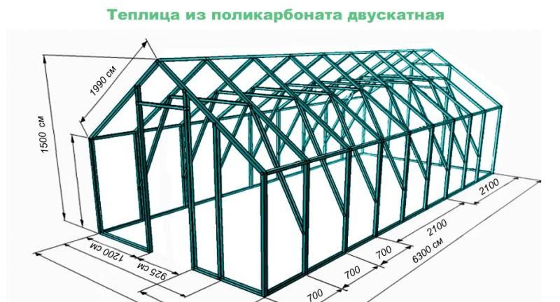 Теплица своими руками: как сделать, из чего можно построить, самые лучшие проекты