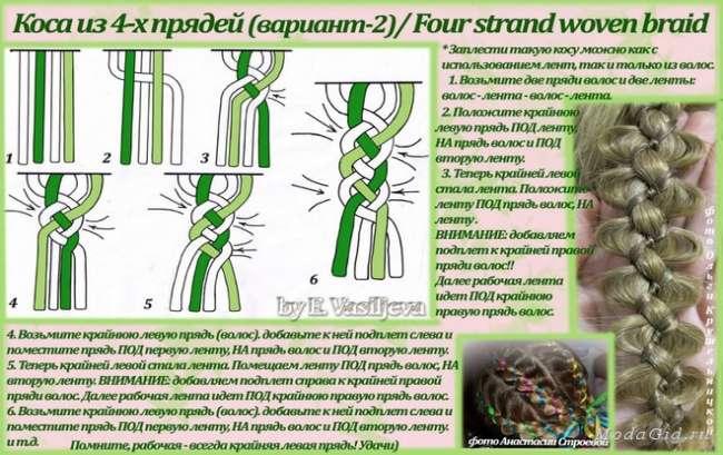 Пошаговые схемы плетения лука в косы для хранения и сушки