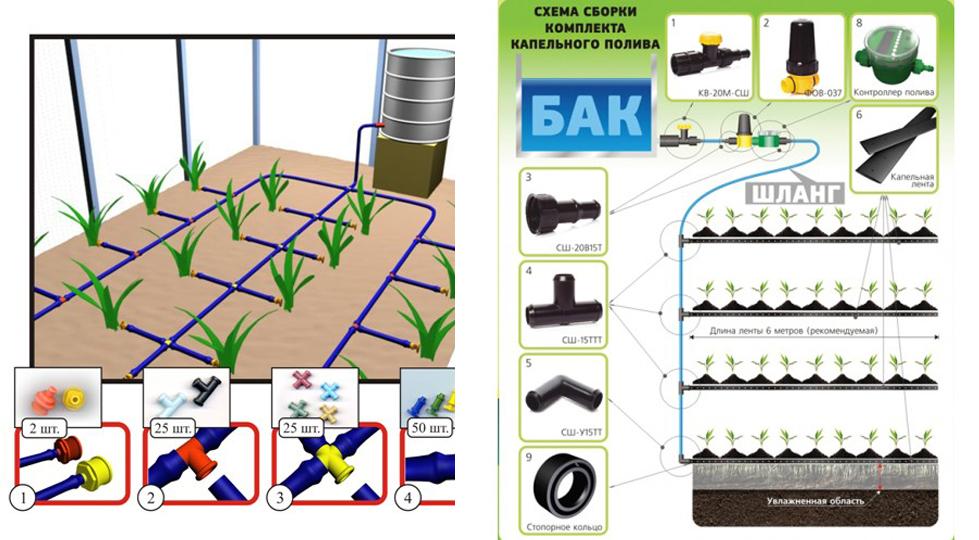 Автополив в теплице: автоматическая система полива, конструкции с проветриванием, как сделать автополив из пвх-труб своими руками