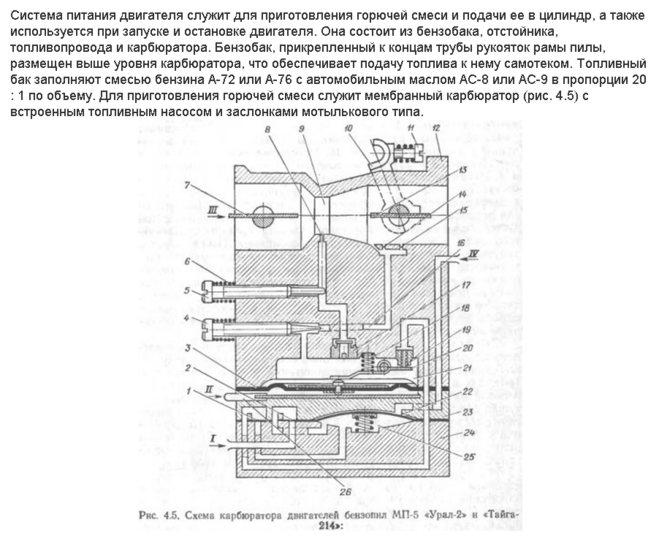 Карбюратор бензопилы – устройство, регулировка своими руками