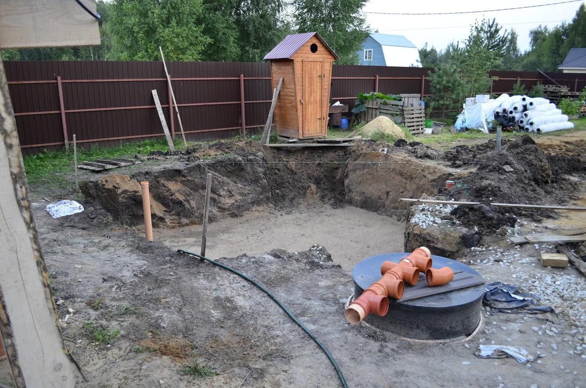 ✅ пруд на участке с грунтовыми водами: при высоком уровне грунтовых вод, как правильно сделать на участке, как его выкопать - tehnoyug.com
