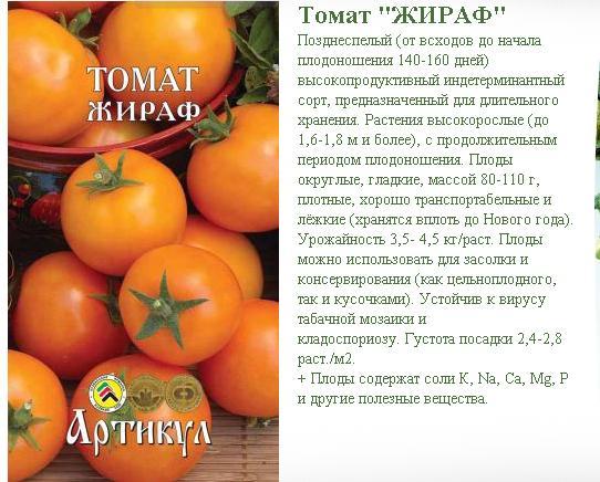 Желтые сорта томатов: самые сладкие, вкусные и урожайные, описание с фото, отзывы, ранние, черри, для открытого грунта и теплицы