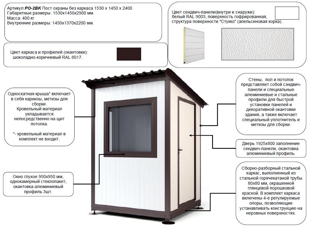 Особенности охраны частных домов