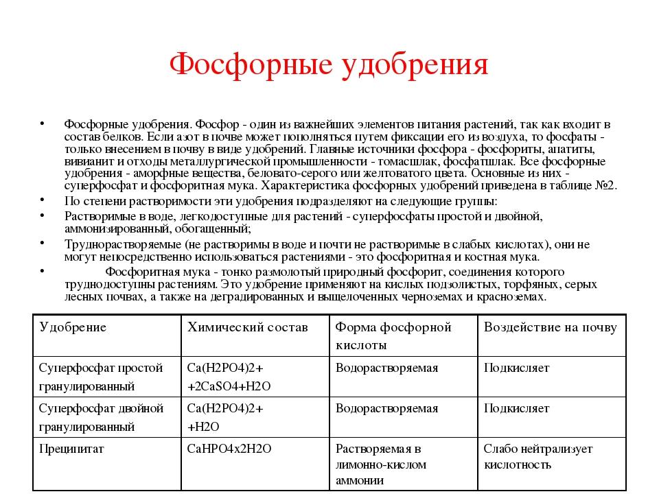Главное о фосфорных удобрения в комнатном цветоводстве. формы и условия использования