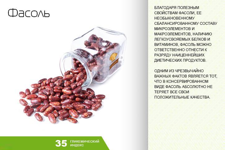 Фасоль – калорийность и состав, полезные свойства и противопоказания