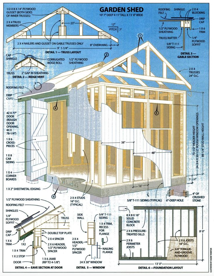 Проектирование и строительство каркасного сарая своими руками