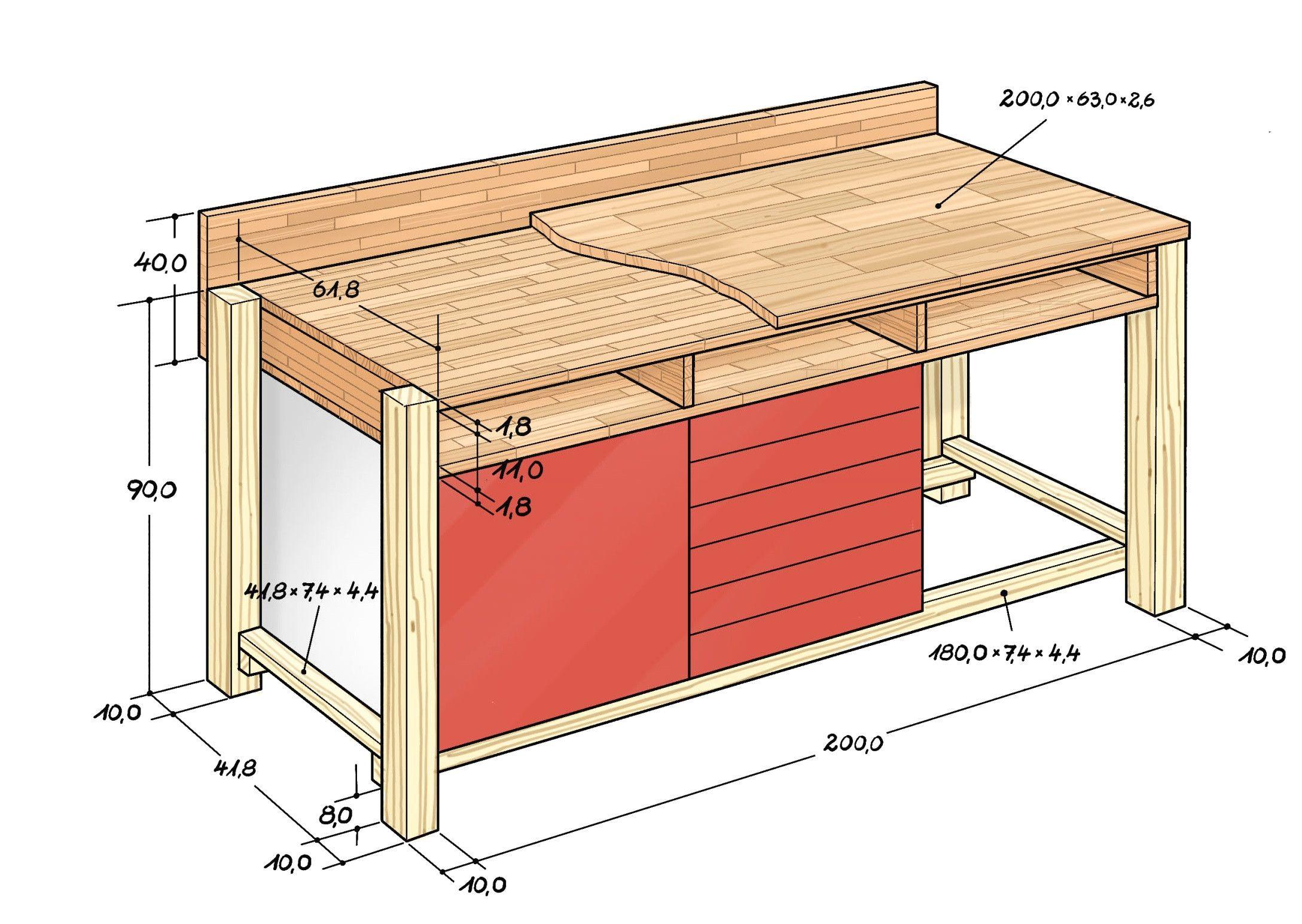 Как сделать верстак для гаража своими руками