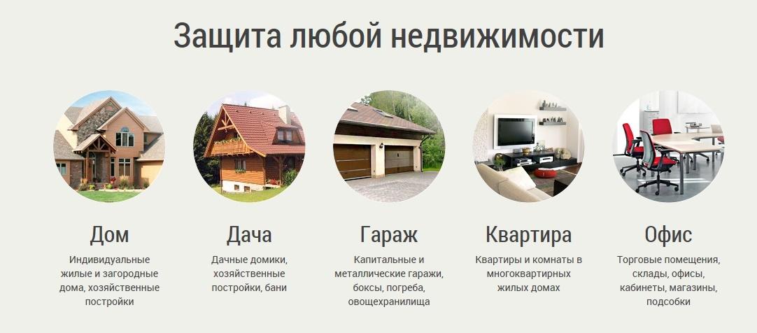 Охранные системы для дома – комплексная защита частного владения