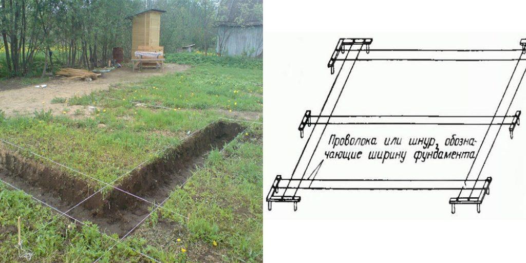 Фундамент для теплицы из поликарбоната своими руками > подробная инструкция