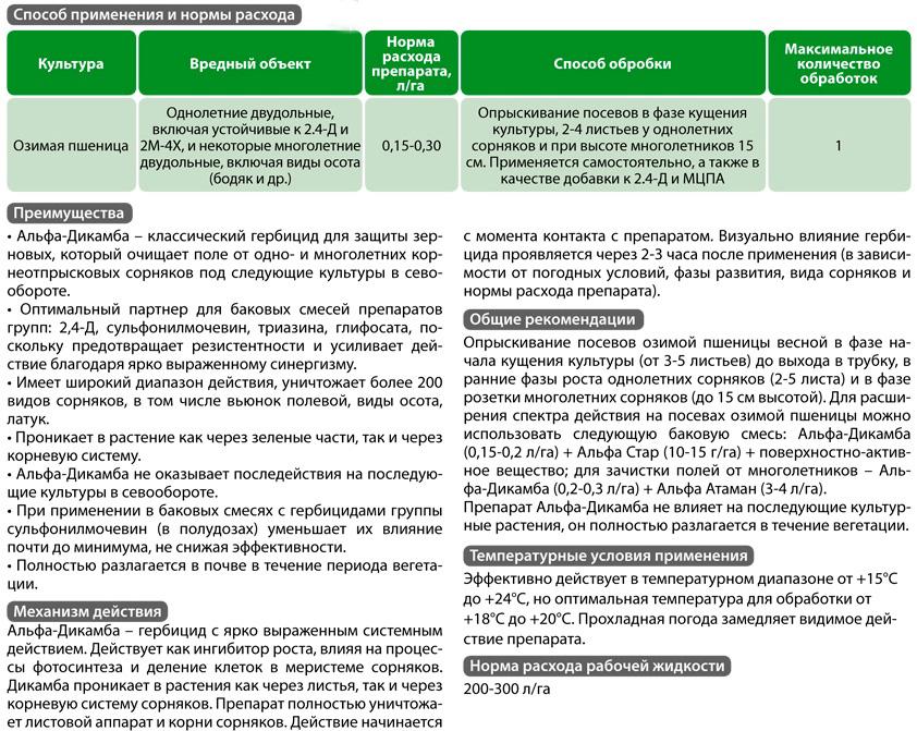 Состав и инструкция по применению гербицида балет, нормы расхода и аналоги
