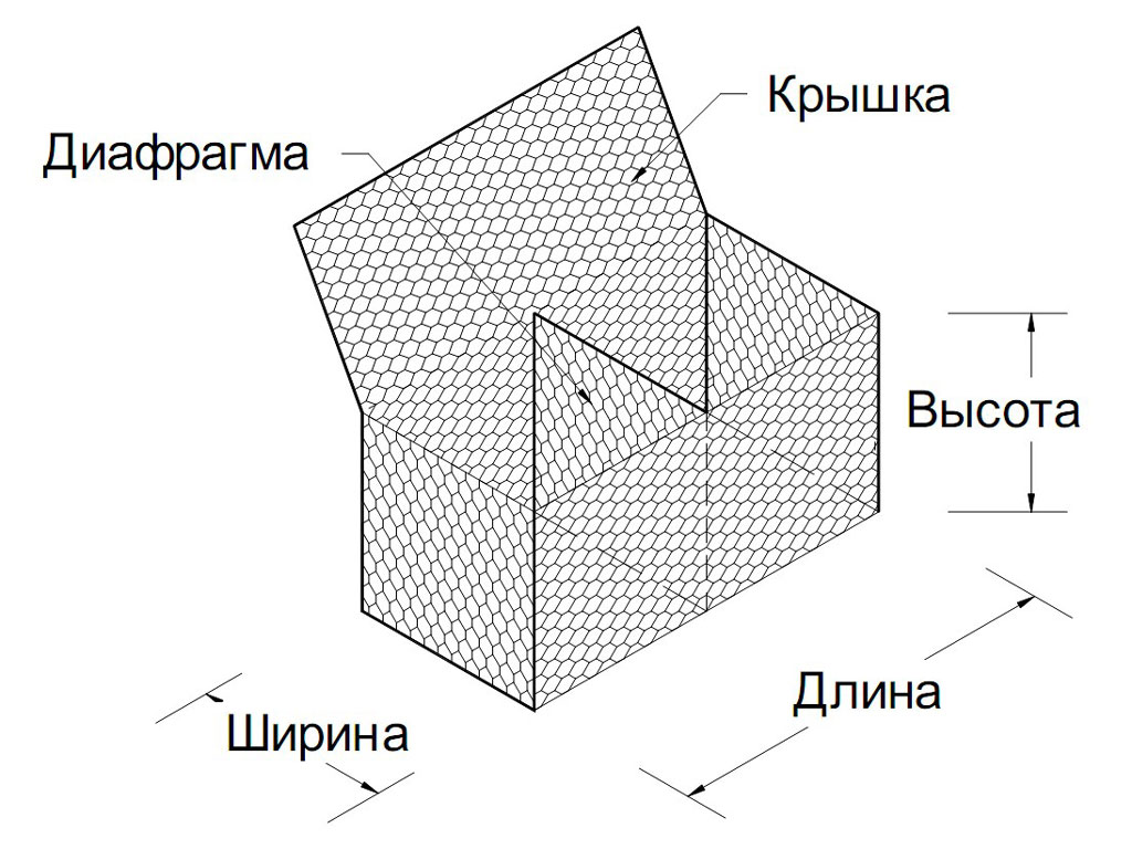 Габионы своими руками из сетки и камней разных видов: пошаговая инструкция, особенности строительства, необходимые инструменты и материалы, видеообзоры
