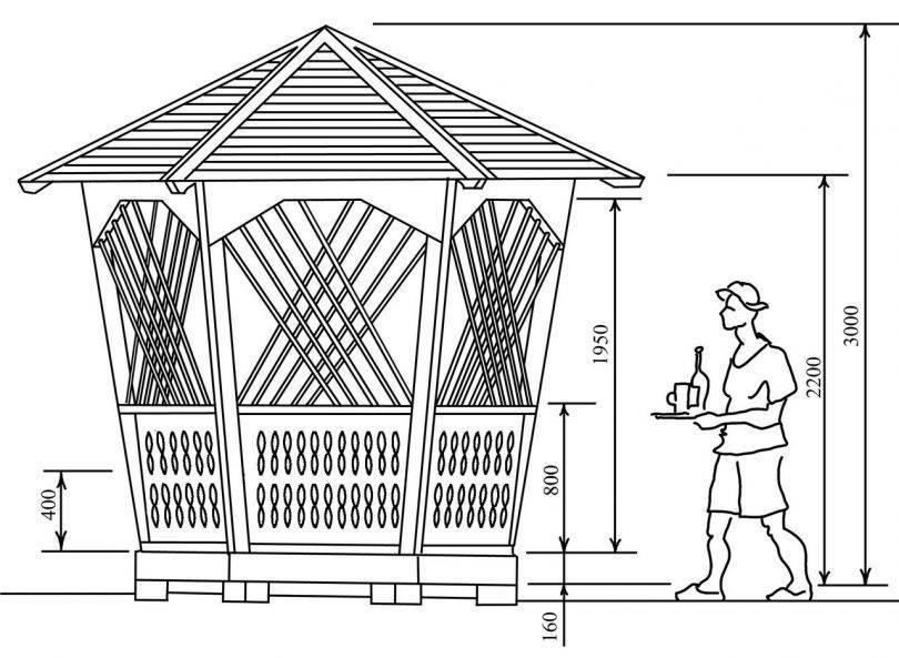 Как построить садовую беседку из дерева