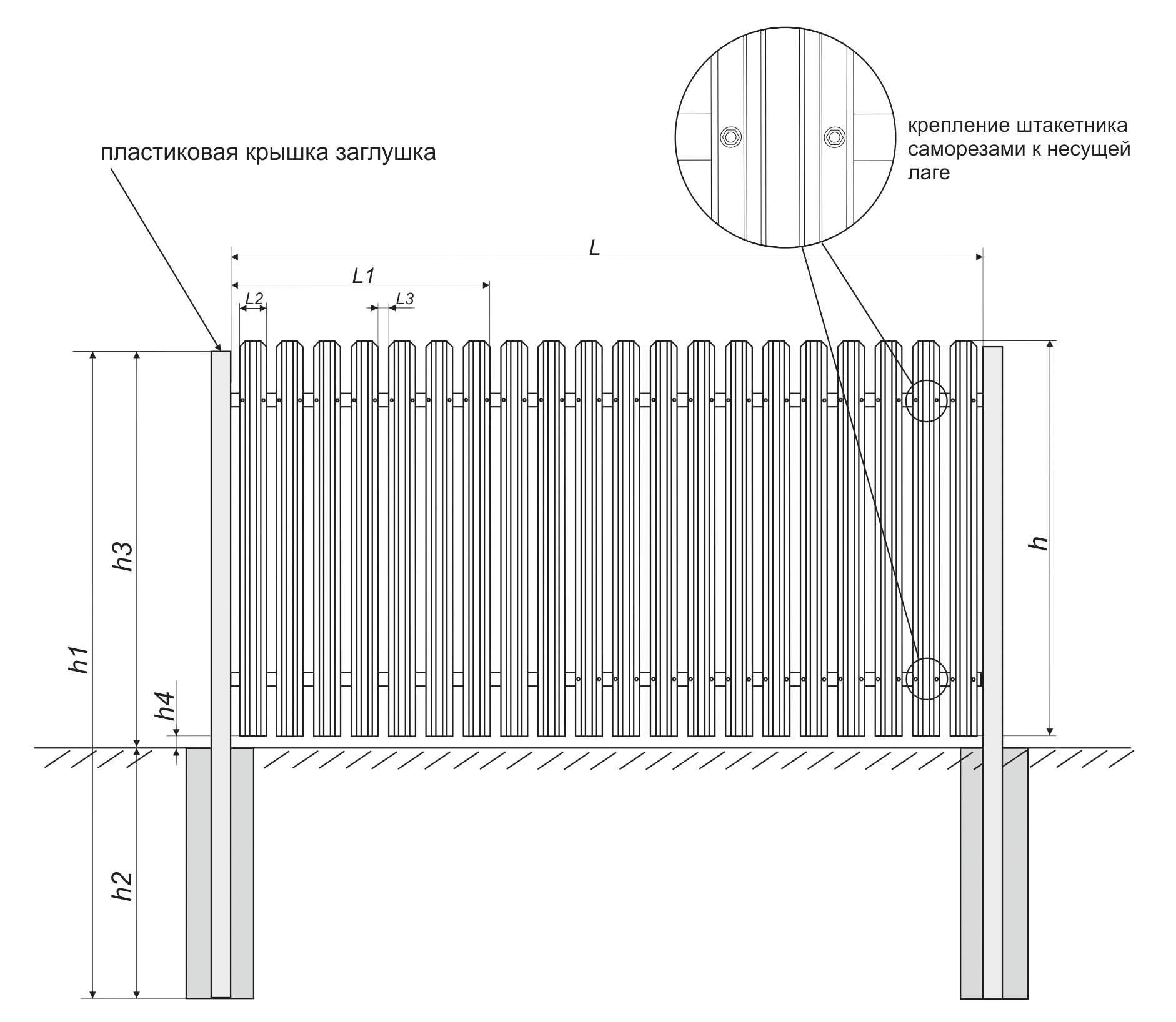 Забор из металлического штакетника своими руками: как сделать и установить для дачи, пошаговая инструкция