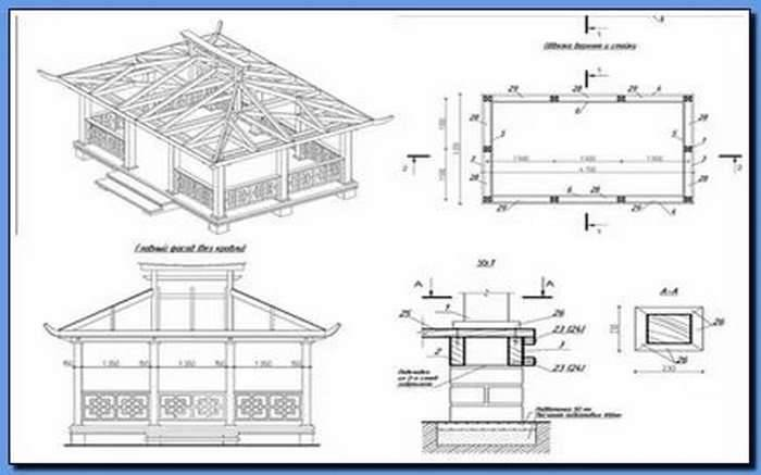 Беседка с мангалом на даче своими руками (34 фото): как сделать постройку, пошаговое руководство, инструкции и чертежи