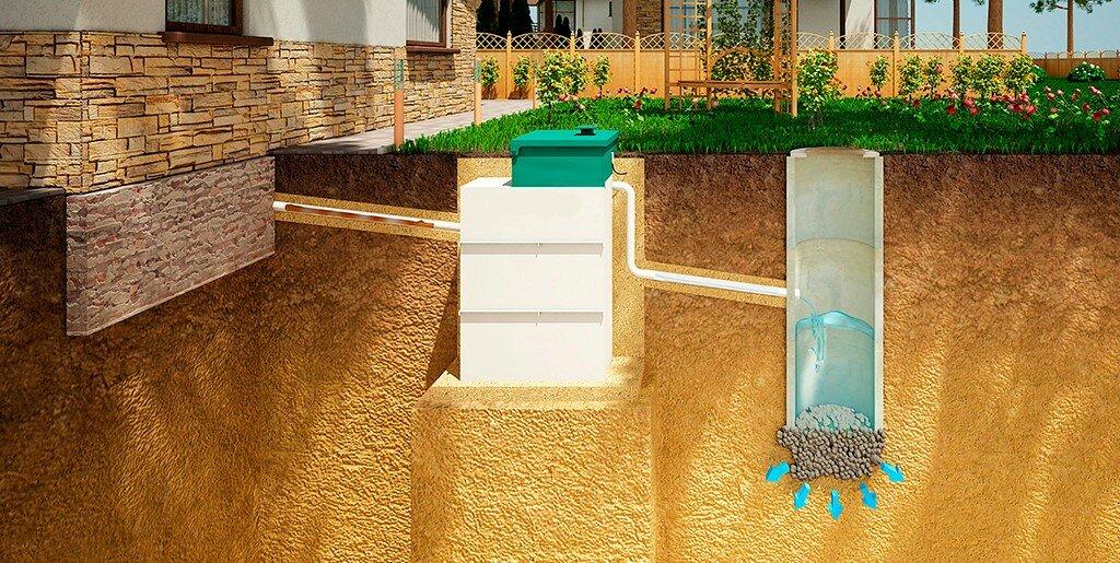 Насос для откачки воды из бассейна: выкачивания из каркасного или дренажного, как слить насухо поверхность, погружной intex