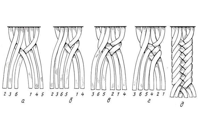 Как правильно плести лук в косы для хранения и сушки, пошаговая схема