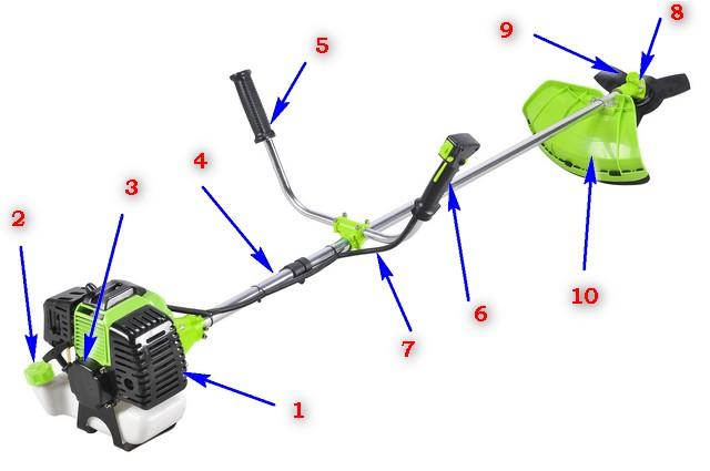 Аккумуляторный триммер: как выбрать и стоит ли его вообще выбирать
