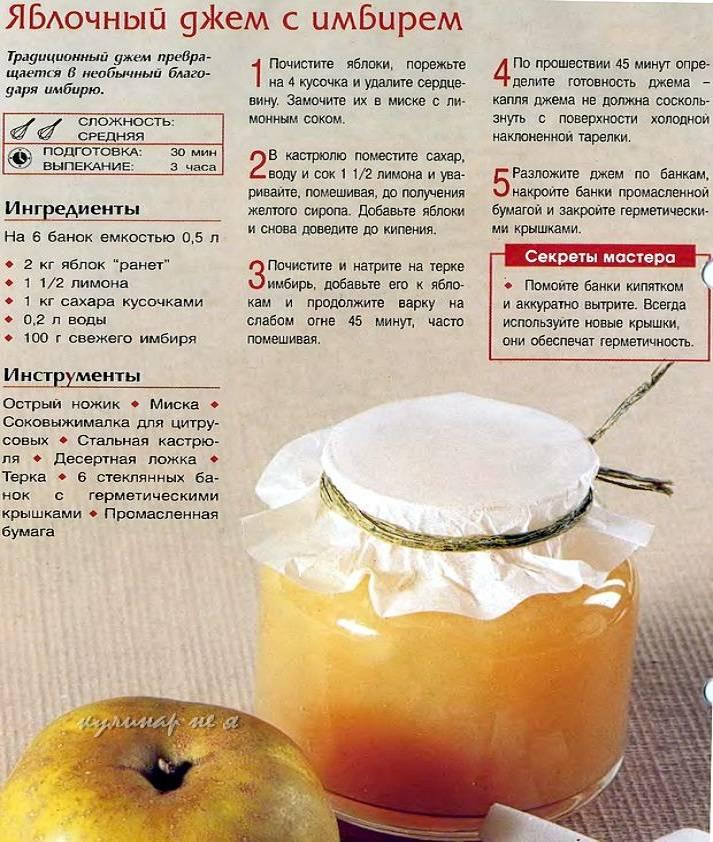 Рецепт варенья из яблок – 25 способов приготовить вкусно — самый смак
